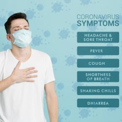 How to Prevent Coronavirus The Right Way | 5 Tips Which Never Fail